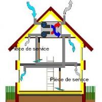 DGALN_ventilation mécanique double flux