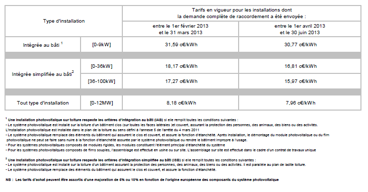 Tableau_tarifs_PV_2013 image
